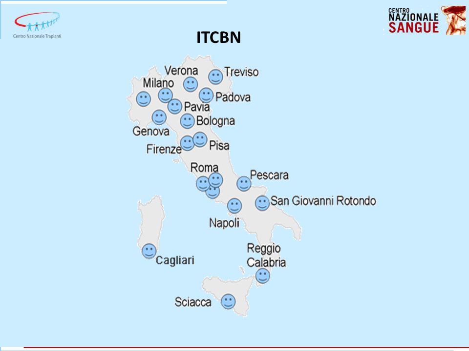 ITCBN