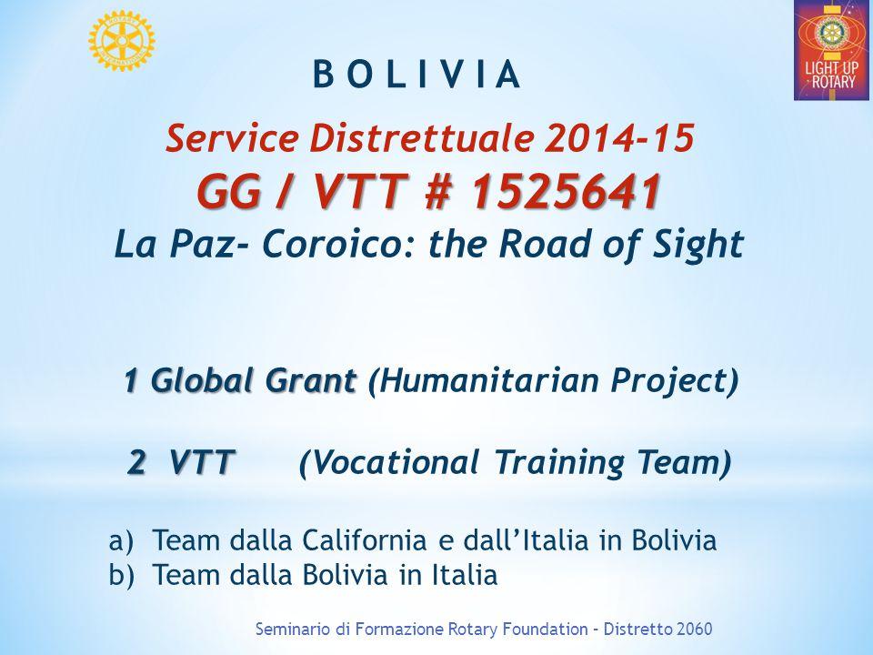 Service Distrettuale 2014-15 GG / VTT # 1525641 La Paz- Coroico: the Road of Sight 1 Global Grant 1 Global Grant (Humanitarian Project) 2 VTT 2 VTT (V