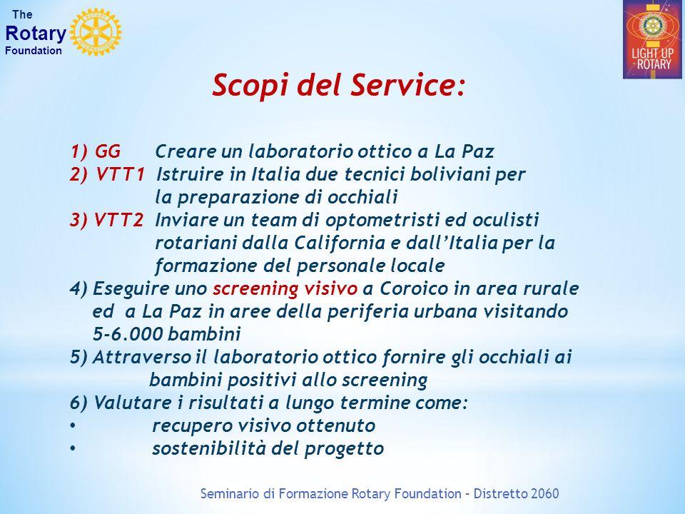 Scopi del Service: 1)GG Creare un laboratorio ottico a La Paz 2)VTT1 Istruire in Italia due tecnici boliviani per la preparazione di occhiali 3) VTT2
