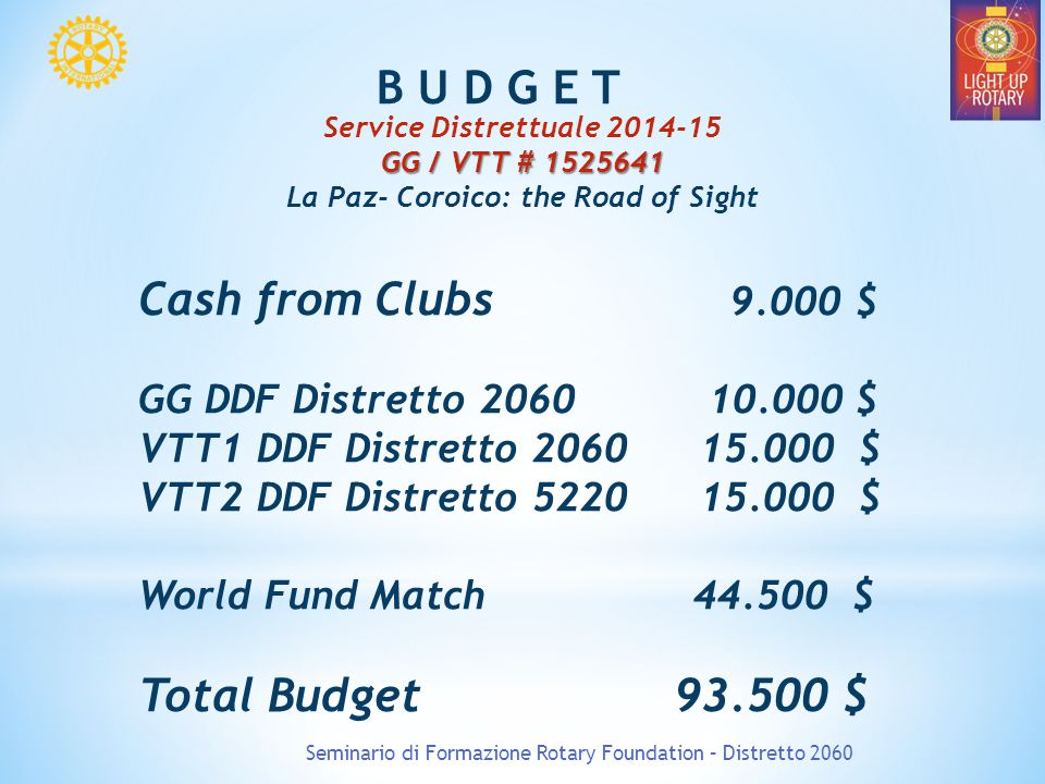Service Distrettuale 2014-15 GG / VTT # 1525641 La Paz- Coroico: the Road of Sight Cash from Clubs 9.000 $ GG DDF Distretto 2060 10.000 $ VTT1 DDF Distretto 2060 15.000 $ VTT2 DDF Distretto 5220 15.000 $ World Fund Match 44.500 $ Total Budget 93.500 $ Seminario di Formazione Rotary Foundation – Distretto 2060 B U D G E T