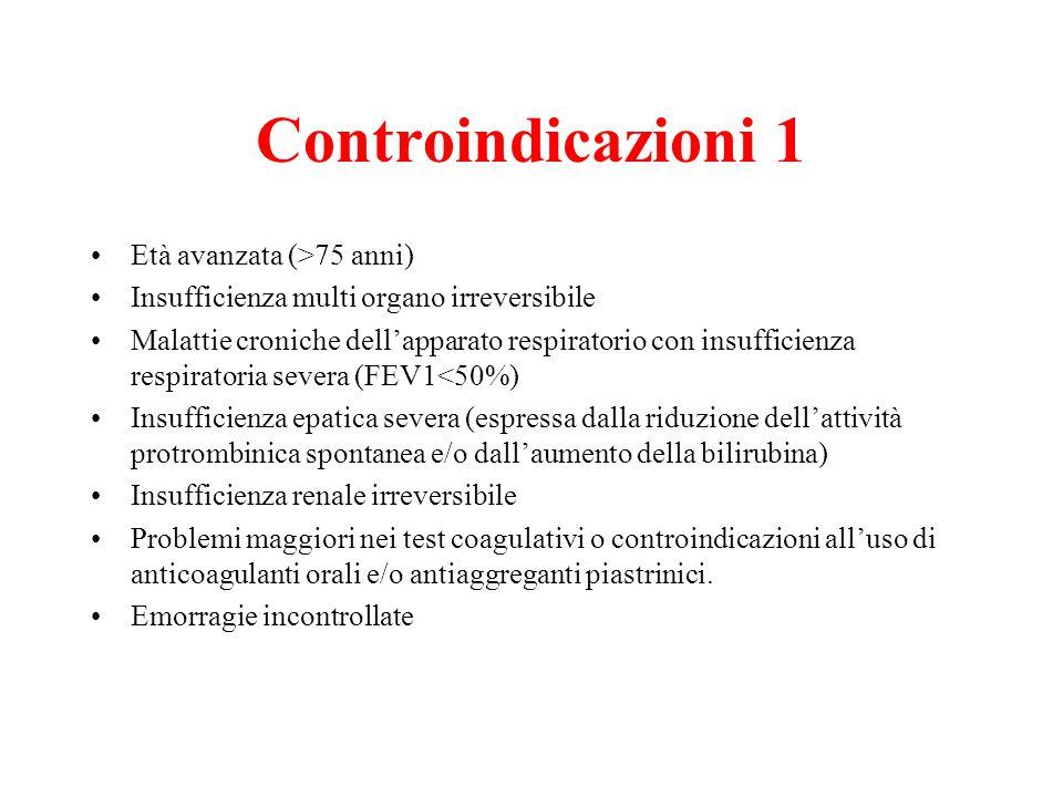 Controindicazioni 1 Età avanzata (>75 anni) Insufficienza multi organo irreversibile Malattie croniche dell'apparato respiratorio con insufficienza re