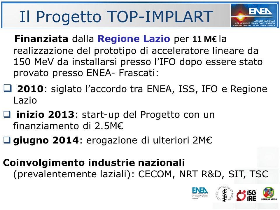 Il Progetto TOP-IMPLART Finanziata dalla Regione Lazio per 11 M€ la realizzazione del prototipo di acceleratore lineare da 150 MeV da installarsi pres