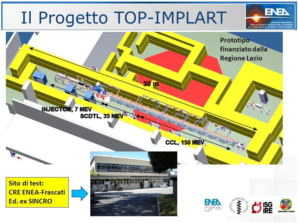 Il Progetto TOP-IMPLART Sito di test: CRE ENEA-Frascati Ed. ex SINCRO Prototipo finanziato dalla Regione Lazio