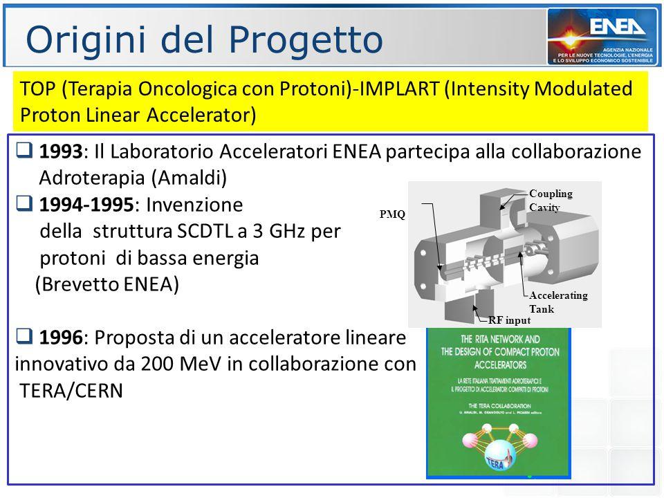 Origini del Progetto SCDTL TOP (Terapia Oncologica con Protoni)-IMPLART (Intensity Modulated Proton Linear Accelerator)  1993: Il Laboratorio Acceler