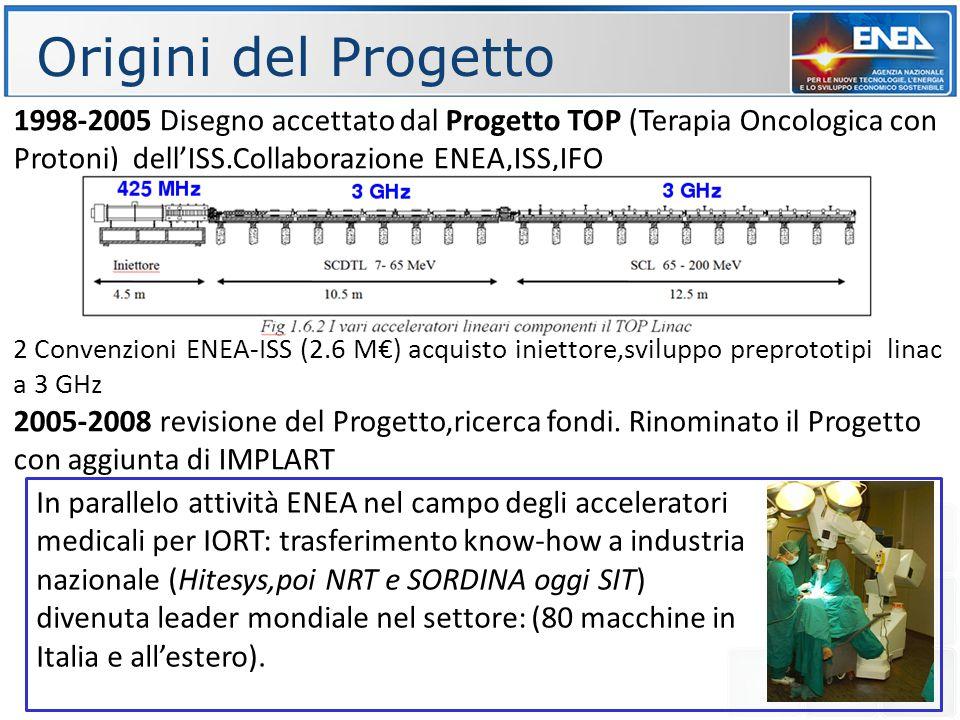 Origini del Progetto SCDTL 1998-2005 Disegno accettato dal Progetto TOP (Terapia Oncologica con Protoni) dell'ISS.Collaborazione ENEA,ISS,IFO 2 Conven