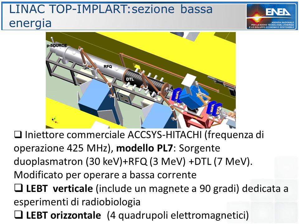 LINAC TOP-IMPLART:sezione bassa energia  Iniettore commerciale ACCSYS-HITACHI (frequenza di operazione 425 MHz), modello PL7: Sorgente duoplasmatron