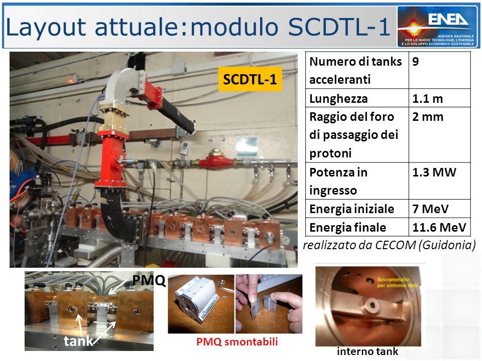 realizzato da CECOM (Guidonia) Layout attuale:modulo SCDTL-1 SCDTL-1 Numero di tanks acceleranti 9 Lunghezza1.1 m Raggio del foro di passaggio dei pro