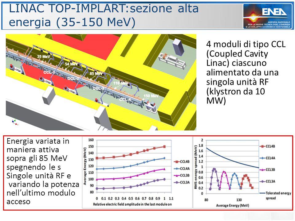 LINAC TOP-IMPLART:sezione alta energia (35-150 MeV) 4 moduli di tipo CCL (Coupled Cavity Linac) ciascuno alimentato da una singola unità RF (klystron
