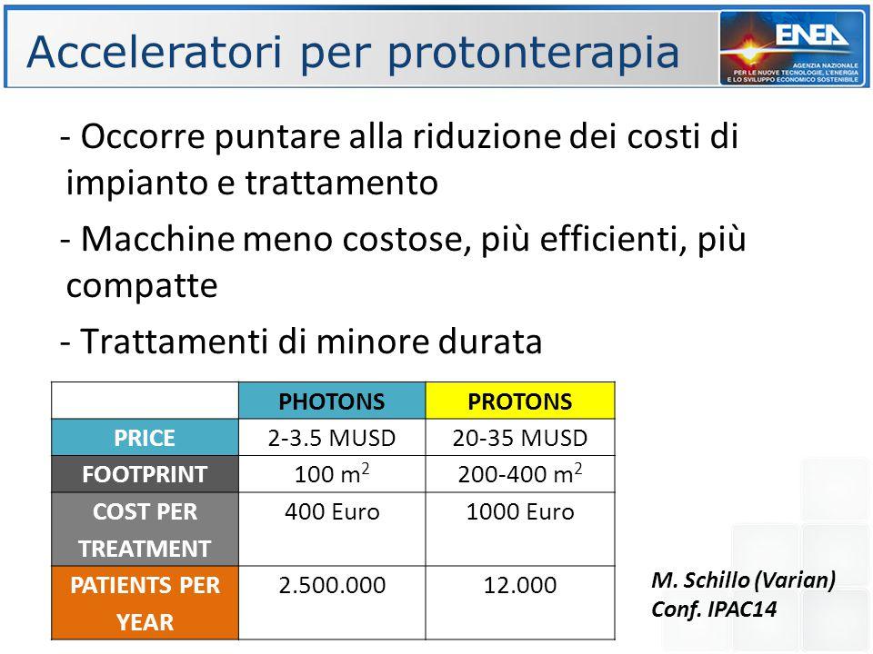 - Occorre puntare alla riduzione dei costi di impianto e trattamento - Macchine meno costose, più efficienti, più compatte - Trattamenti di minore dur