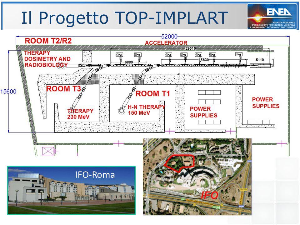 Il Progetto TOP-IMPLART IFO-Roma