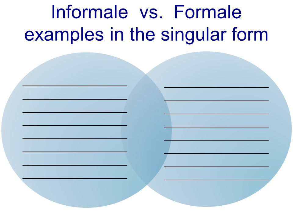 Informale vs. Formale examples in the singular form __________________________