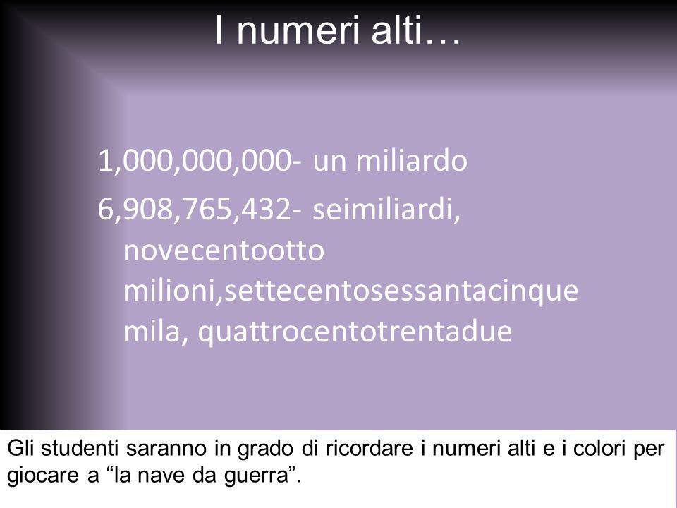I numeri alti… 1,000,000,000- un miliardo 6,908,765,432- seimiliardi, novecentootto milioni,settecentosessantacinque mila, quattrocentotrentadue Gli s