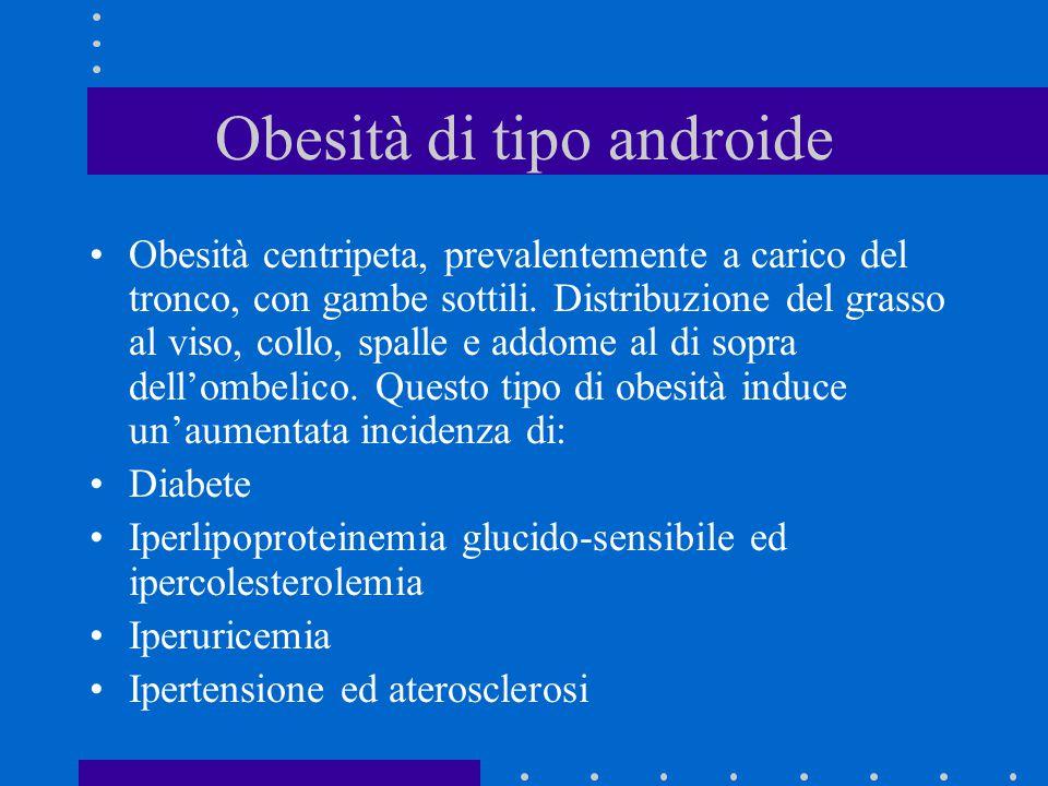 Obesità di tipo androide Obesità centripeta, prevalentemente a carico del tronco, con gambe sottili. Distribuzione del grasso al viso, collo, spalle e