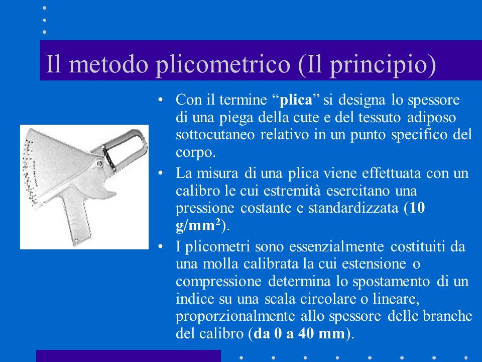 """Il metodo plicometrico (Il principio) Con il termine """"plica"""" si designa lo spessore di una piega della cute e del tessuto adiposo sottocutaneo relativ"""