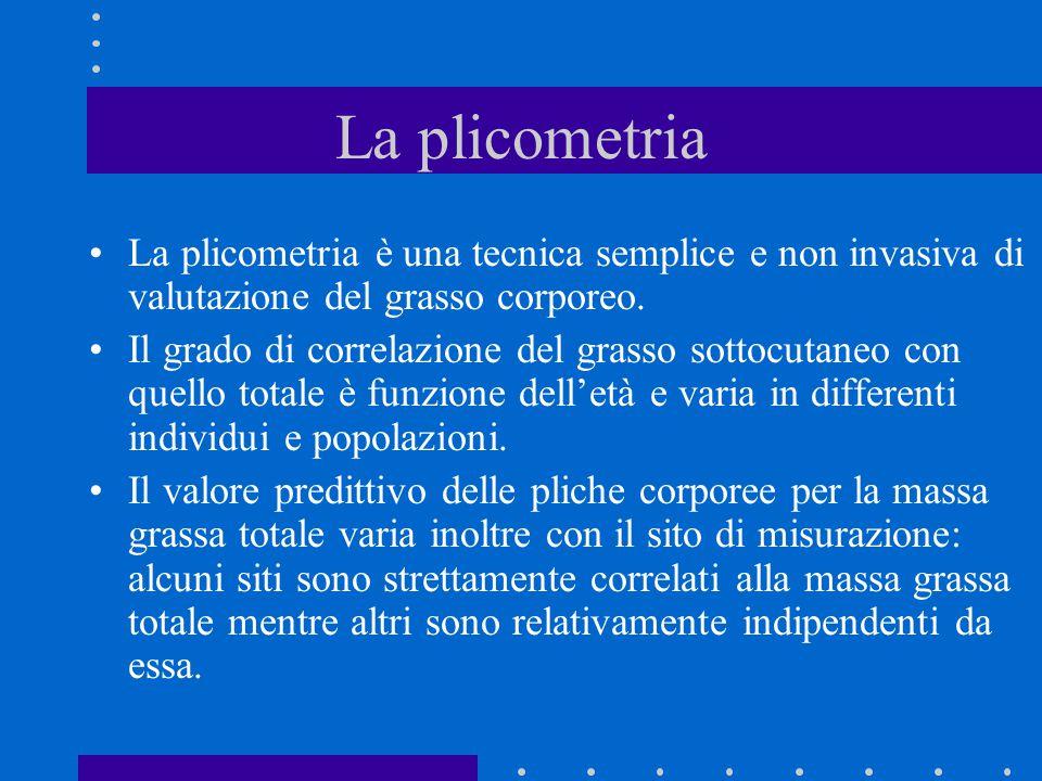 La plicometria La plicometria è una tecnica semplice e non invasiva di valutazione del grasso corporeo. Il grado di correlazione del grasso sottocutan