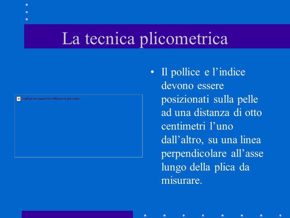 La tecnica plicometrica Il pollice e l'indice devono essere posizionati sulla pelle ad una distanza di otto centimetri l'uno dall'altro, su una linea