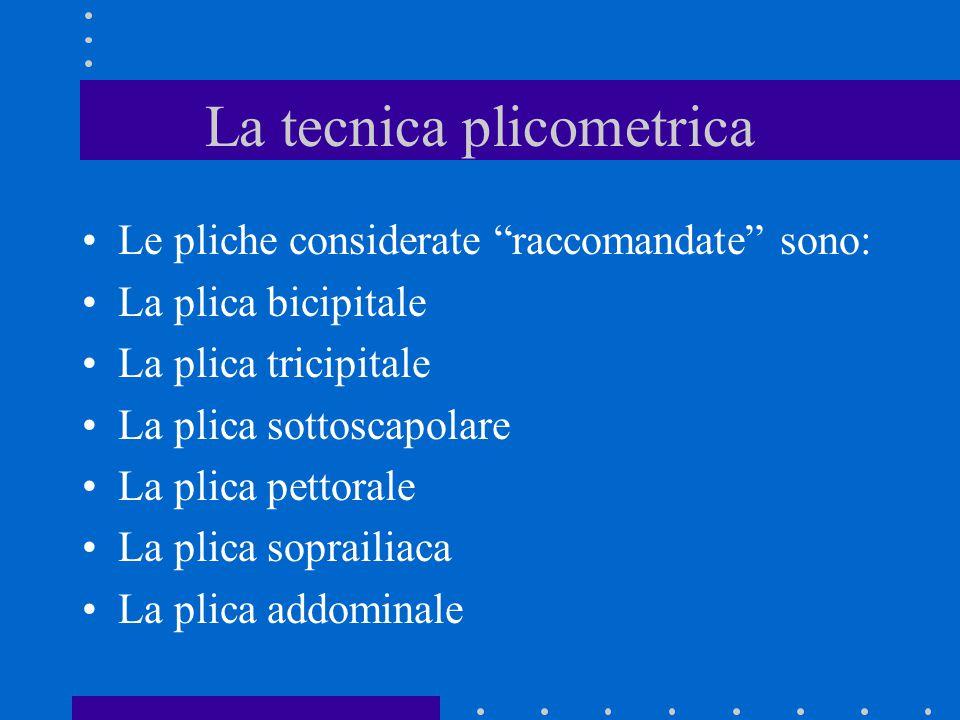 """La tecnica plicometrica Le pliche considerate """"raccomandate"""" sono: La plica bicipitale La plica tricipitale La plica sottoscapolare La plica pettorale"""