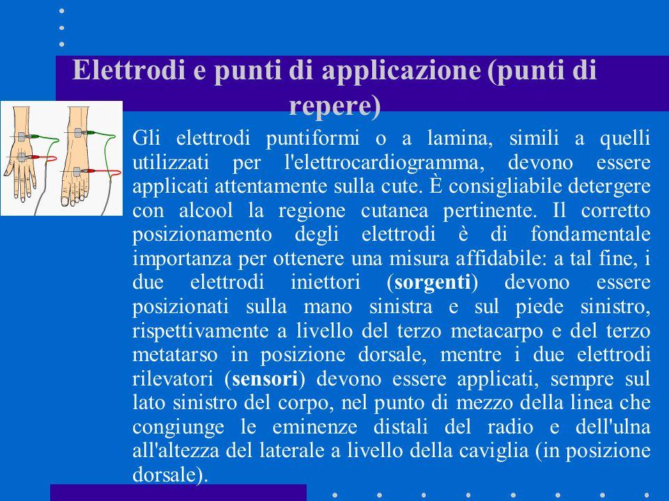 Elettrodi e punti di applicazione (punti di repere) Gli elettrodi puntiformi o a lamina, simili a quelli utilizzati per l'elettrocardiogramma, devono
