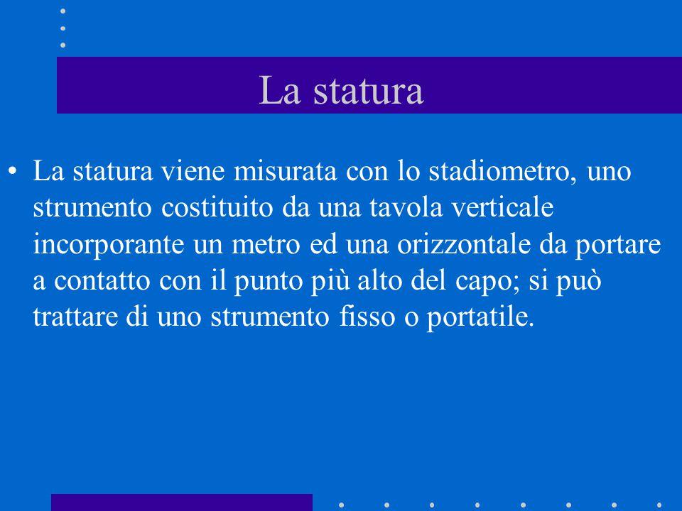 La statura La statura viene misurata con lo stadiometro, uno strumento costituito da una tavola verticale incorporante un metro ed una orizzontale da