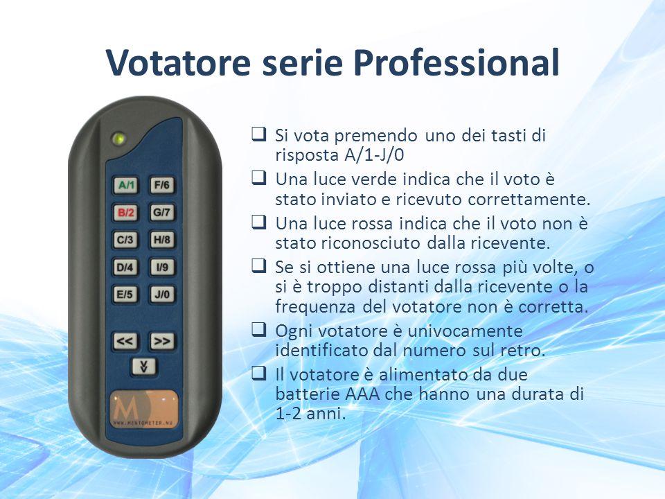 Votatore serie Professional  Si vota premendo uno dei tasti di risposta A/1-J/0  Una luce verde indica che il voto è stato inviato e ricevuto correttamente.