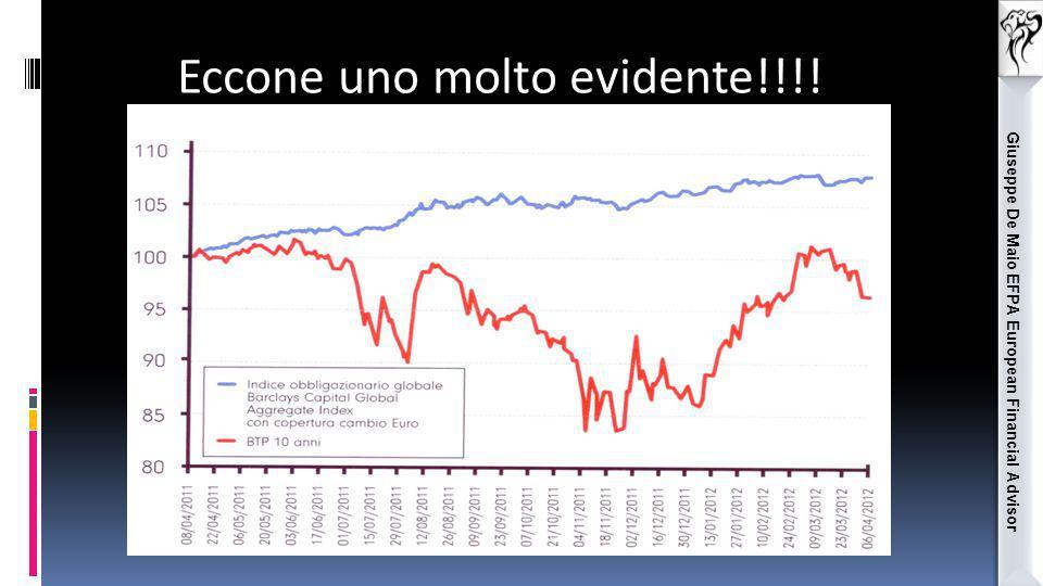 Giuseppe De Maio EFPA European Financial Advisor Eccone uno molto evidente!!!!