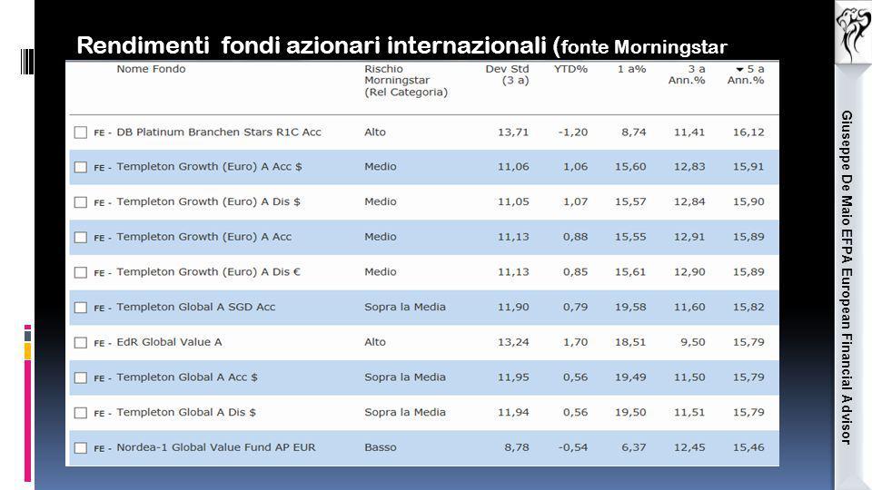 Giuseppe De Maio EFPA European Financial Advisor Rendimenti fondi azionari internazionali ( fonte Morningstar 15/04/14