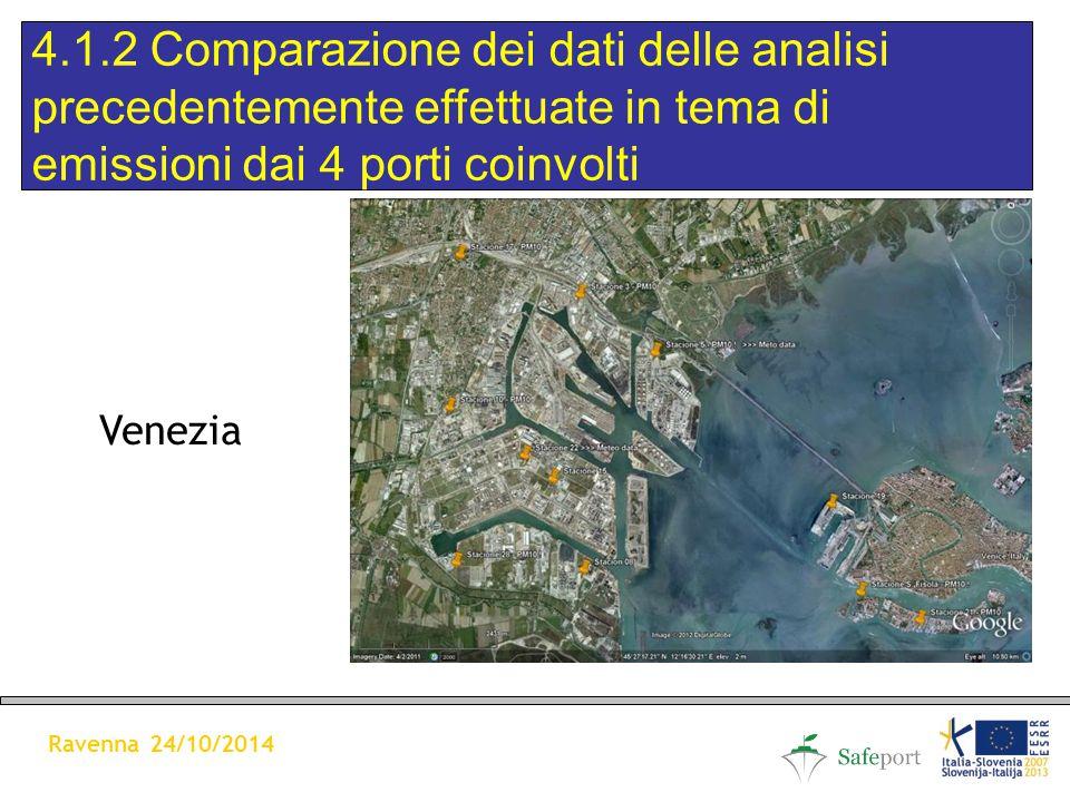 Venezia 4.1.2 Comparazione dei dati delle analisi precedentemente effettuate in tema di emissioni dai 4 porti coinvolti Ravenna 24/10/2014