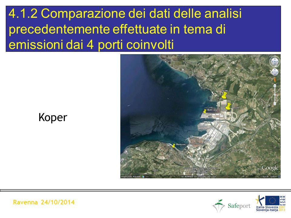 Koper 4.1.2 Comparazione dei dati delle analisi precedentemente effettuate in tema di emissioni dai 4 porti coinvolti Ravenna 24/10/2014