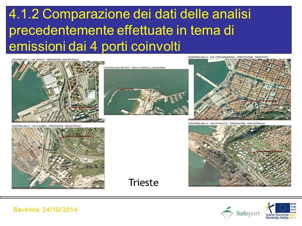 Trieste 4.1.2 Comparazione dei dati delle analisi precedentemente effettuate in tema di emissioni dai 4 porti coinvolti Ravenna 24/10/2014