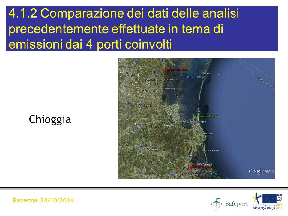 Chioggia 4.1.2 Comparazione dei dati delle analisi precedentemente effettuate in tema di emissioni dai 4 porti coinvolti Ravenna 24/10/2014
