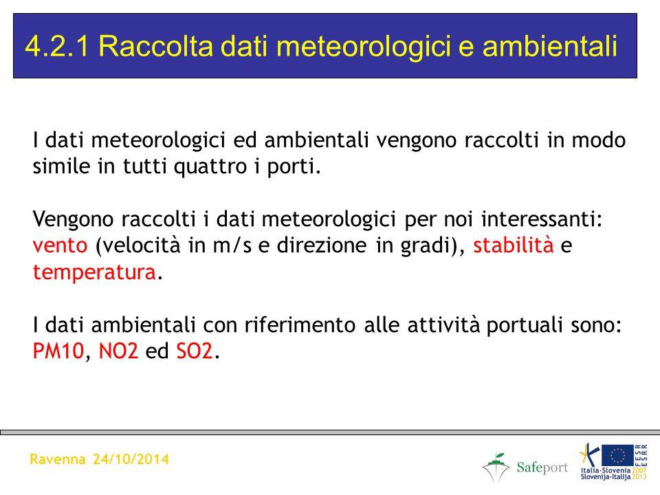 I dati meteorologici ed ambientali vengono raccolti in modo simile in tutti quattro i porti.