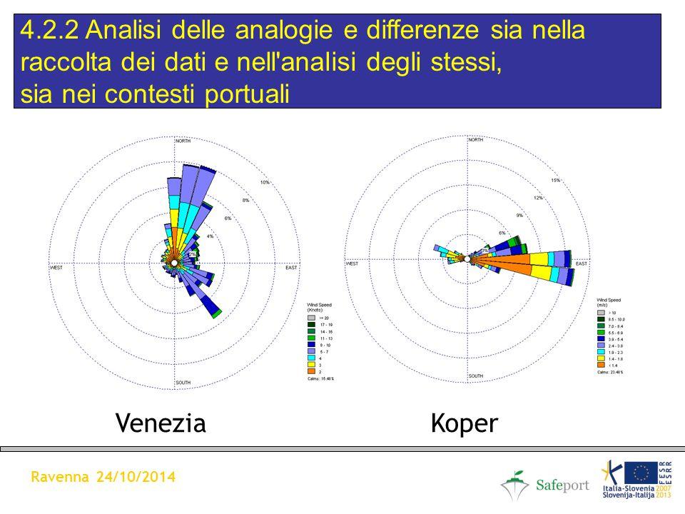 Venezia Koper 4.2.2 Analisi delle analogie e differenze sia nella raccolta dei dati e nell analisi degli stessi, sia nei contesti portuali Ravenna 24/10/2014