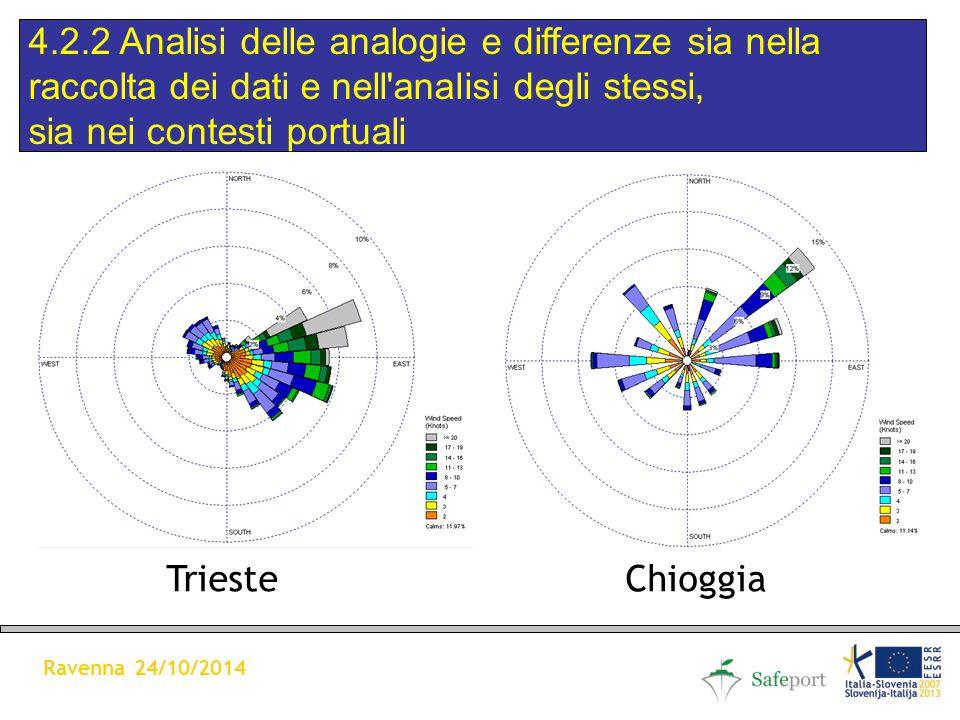 Trieste Chioggia 4.2.2 Analisi delle analogie e differenze sia nella raccolta dei dati e nell analisi degli stessi, sia nei contesti portuali Ravenna 24/10/2014