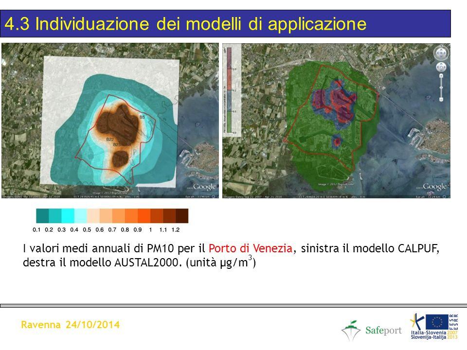 I valori medi annuali di PM10 per il Porto di Venezia, sinistra il modello CALPUF, destra il modello AUSTAL2000.