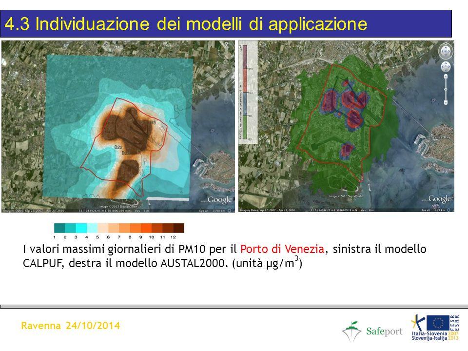I valori massimi giornalieri di PM10 per il Porto di Venezia, sinistra il modello CALPUF, destra il modello AUSTAL2000.