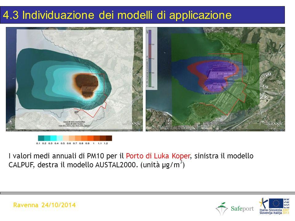 I valori medi annuali di PM10 per il Porto di Luka Koper, sinistra il modello CALPUF, destra il modello AUSTAL2000.