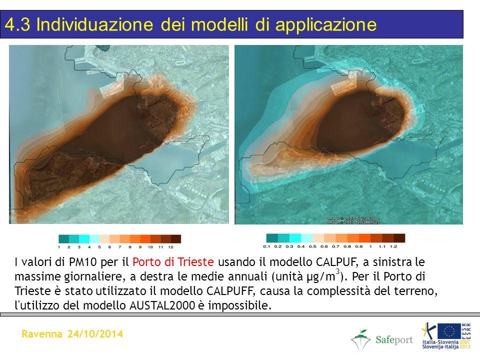 I valori di PM10 per il Porto di Trieste usando il modello CALPUF, a sinistra le massime giornaliere, a destra le medie annuali (unità μg/m 3 ).