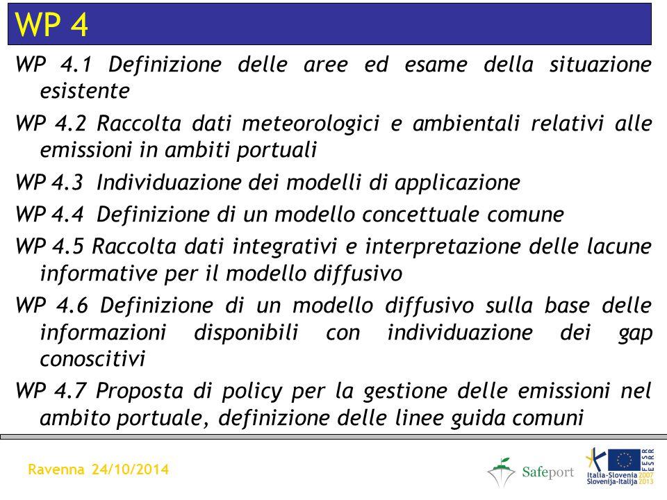 WP 4.1 Definizione delle aree ed esame della situazione esistente WP 4.2 Raccolta dati meteorologici e ambientali relativi alle emissioni in ambiti portuali WP 4.3 Individuazione dei modelli di applicazione WP 4.4 Definizione di un modello concettuale comune WP 4.5 Raccolta dati integrativi e interpretazione delle lacune informative per il modello diffusivo WP 4.6 Definizione di un modello diffusivo sulla base delle informazioni disponibili con individuazione dei gap conoscitivi WP 4.7 Proposta di policy per la gestione delle emissioni nel ambito portuale, definizione delle linee guida comuni WP 4 Ravenna 24/10/2014
