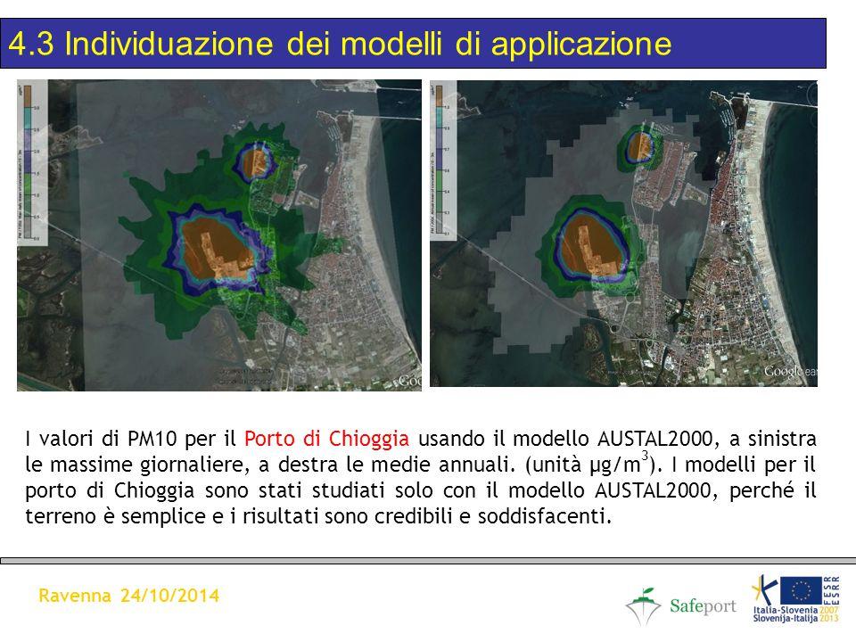 I valori di PM10 per il Porto di Chioggia usando il modello AUSTAL2000, a sinistra le massime giornaliere, a destra le medie annuali.