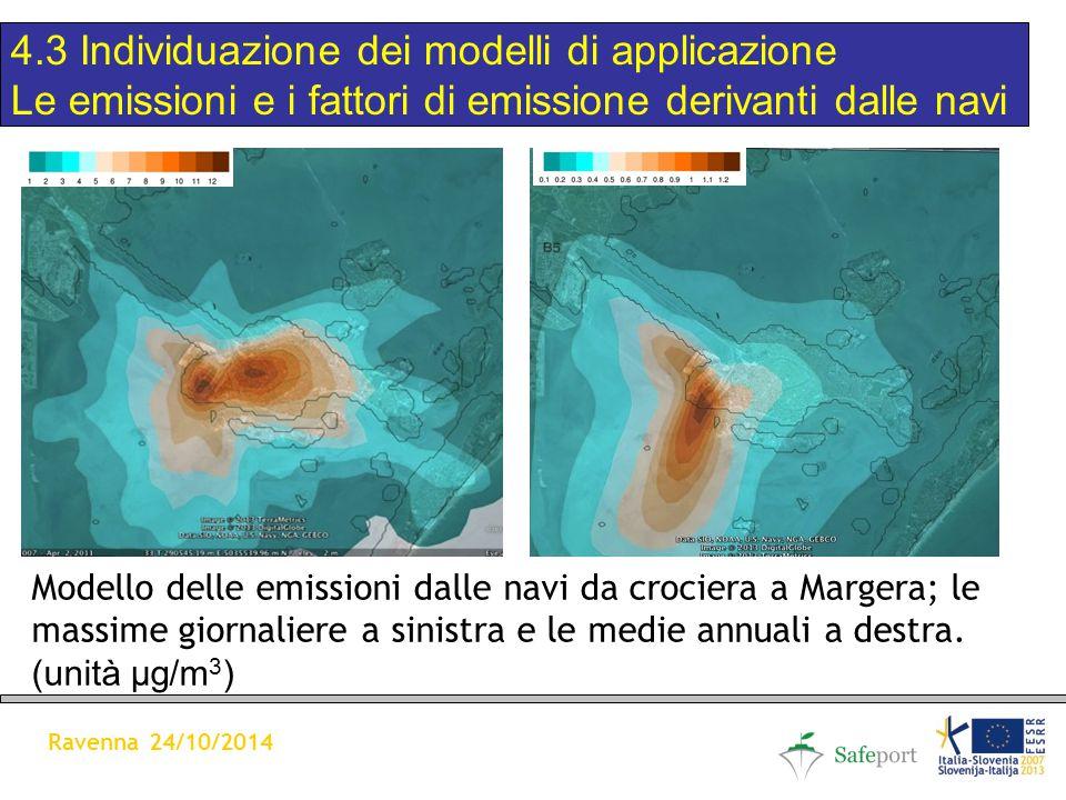Modello delle emissioni dalle navi da crociera a Margera; le massime giornaliere a sinistra e le medie annuali a destra.