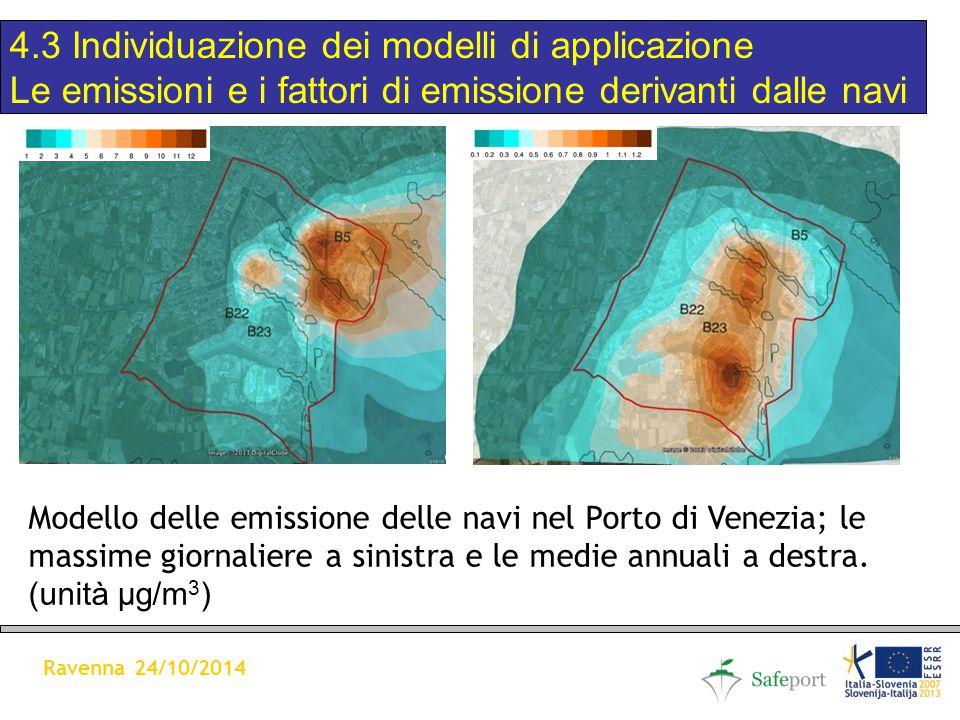 Modello delle emissione delle navi nel Porto di Venezia; le massime giornaliere a sinistra e le medie annuali a destra.
