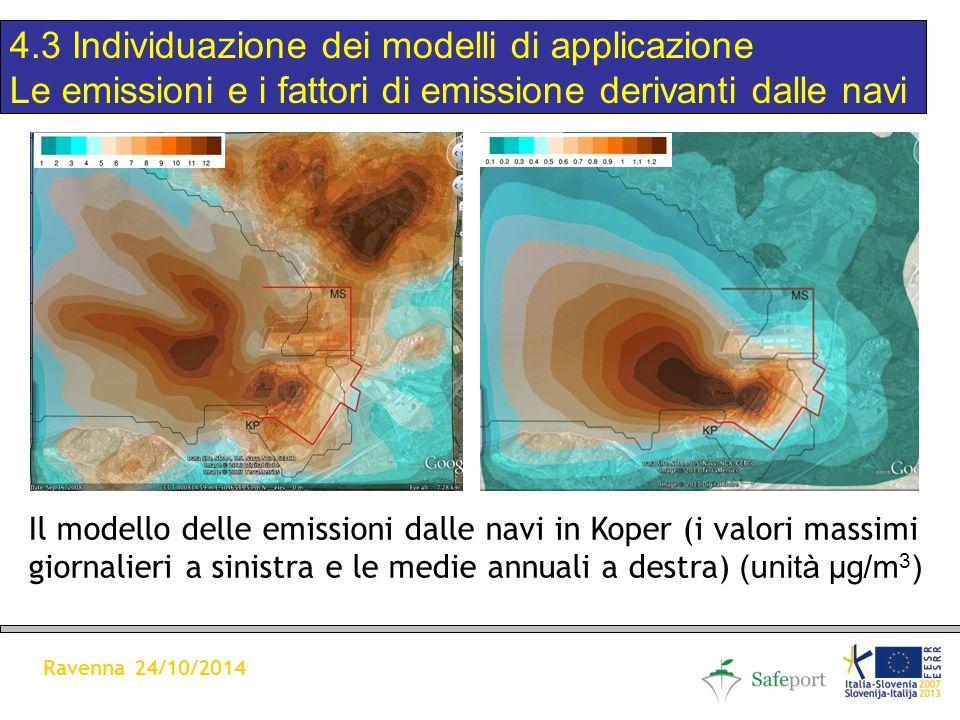 4.3 Individuazione dei modelli di applicazione Le emissioni e i fattori di emissione derivanti dalle navi Ravenna 24/10/2014 Il modello delle emissioni dalle navi in Koper (i valori massimi giornalieri a sinistra e le medie annuali a destra) (unità μg/m 3 )
