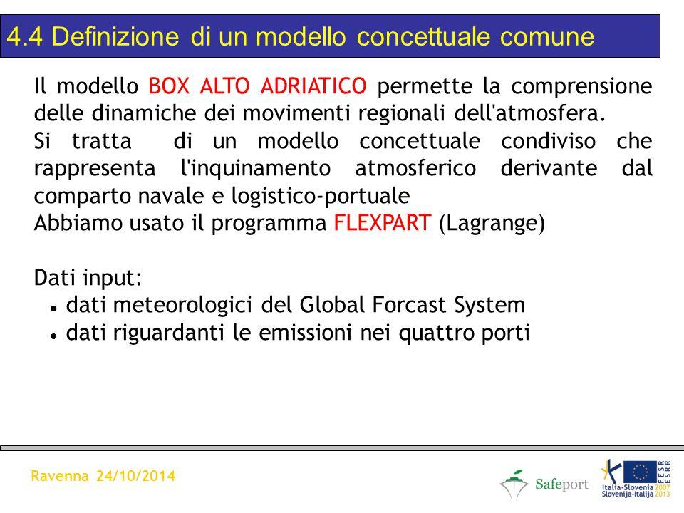 Il modello BOX ALTO ADRIATICO permette la comprensione delle dinamiche dei movimenti regionali dell atmosfera.