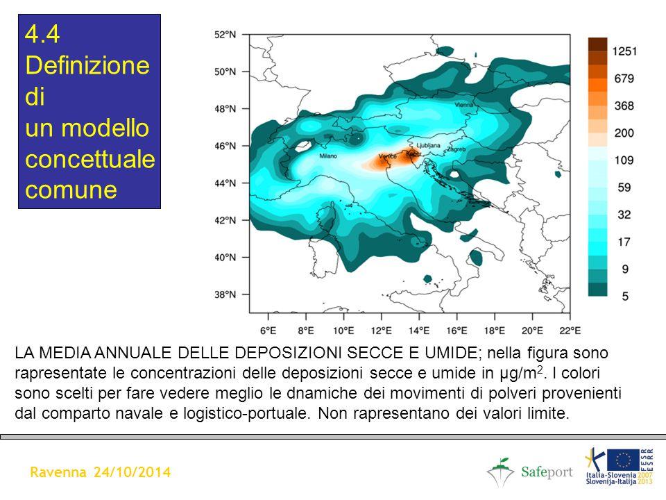 CONCENTRAZIONI MEDIE ANUALI DEL PM10 A 100m DI ALTEZZA (in µg/m3) 4.4 Definizione di un modello concettuale comune Ravenna 24/10/2014 LA MEDIA ANNUALE DELLE DEPOSIZIONI SECCE E UMIDE; nella figura sono rapresentate le concentrazioni delle deposizioni secce e umide in µg/m 2.