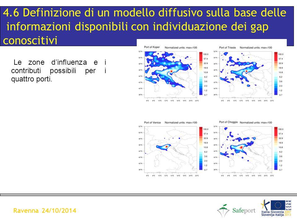 CONCENTRAZIONI MEDIE ANUALI DEL PM10 A 100m DI ALTEZZA (in µg/m3) 4.6 Definizione di un modello diffusivo sulla base delle informazioni disponibili con individuazione dei gap conoscitivi Ravenna 24/10/2014 Le zone d'influenza e i contributi possibili per i quattro porti.