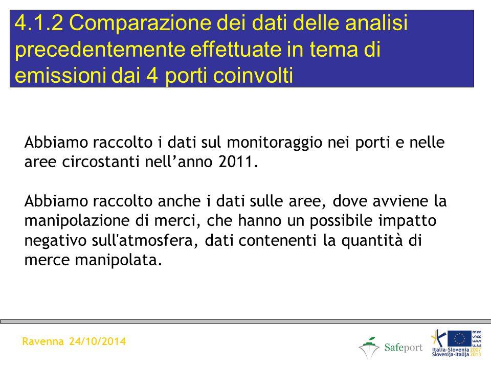 Abbiamo raccolto i dati sul monitoraggio nei porti e nelle aree circostanti nell'anno 2011.