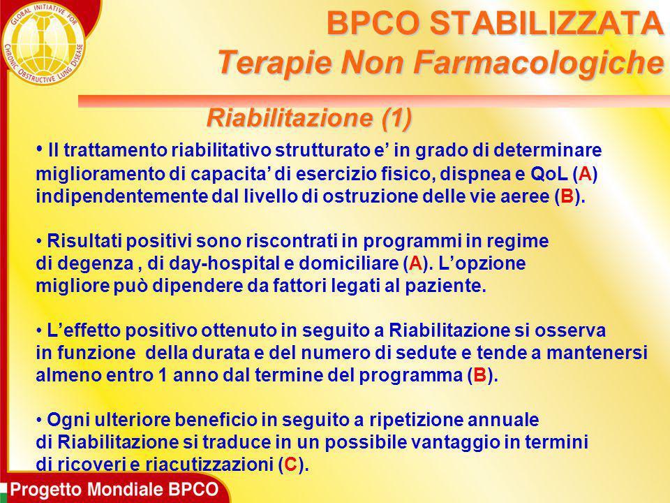 Il trattamento riabilitativo strutturato e' in grado di determinare miglioramento di capacita' di esercizio fisico, dispnea e QoL (A) indipendentement