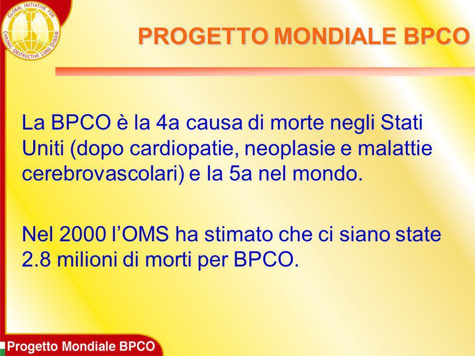 PROGETTO MONDIALE BPCO La BPCO è la 4a causa di morte negli Stati Uniti (dopo cardiopatie, neoplasie e malattie cerebrovascolari) e la 5a nel mondo. N