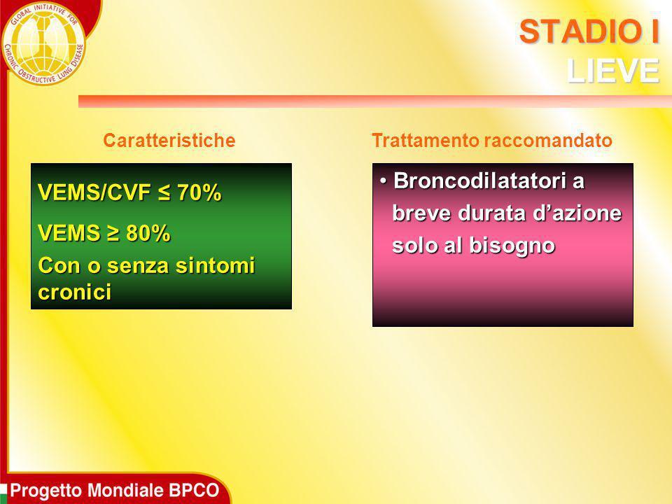 VEMS/CVF ≤ 70% VEMS ≥ 80% Con o senza sintomi cronici Broncodilatatori a Broncodilatatori a breve durata d'azione breve durata d'azione solo al bisogn