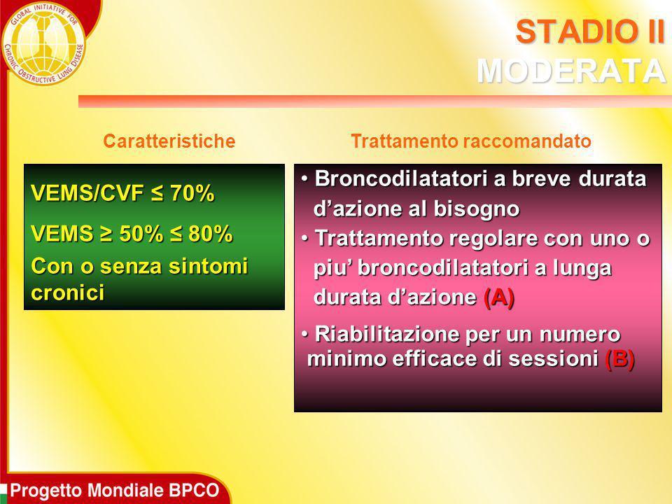 VEMS/CVF ≤ 70% VEMS ≥ 50% ≤ 80% Con o senza sintomi cronici Broncodilatatori a breve durata Broncodilatatori a breve durata d'azione al bisogno d'azio